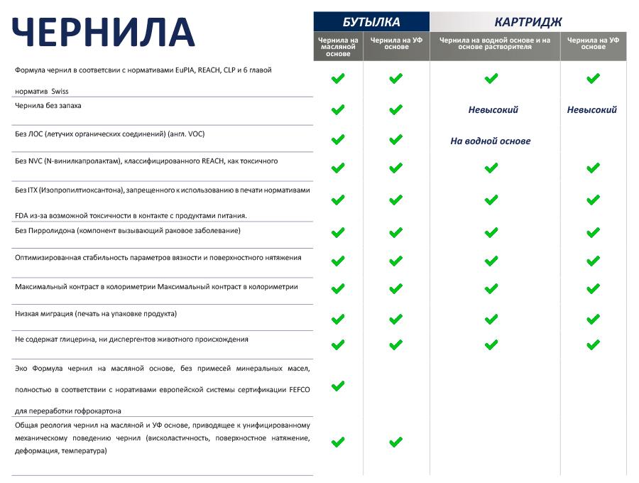 tintas_ru